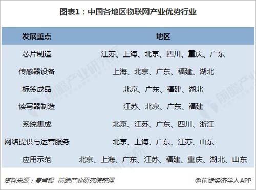 http://www.reviewcode.cn/yunjisuan/114433.html