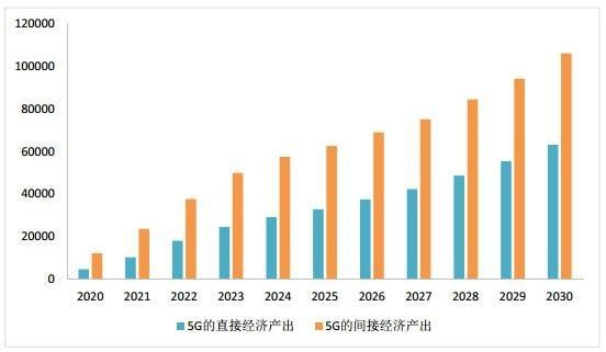 2020桂平gdp超400亿吗_几张图看深圳2020年的经济与人口