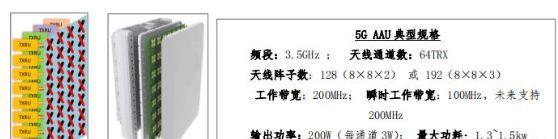 晋中网_国内5G工程造便面临的6大寻衅