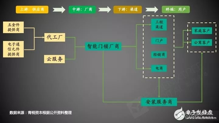 http://www.ectippc.com/hulianwang/310561.html