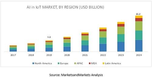 ai-in-iot-market1.jpg