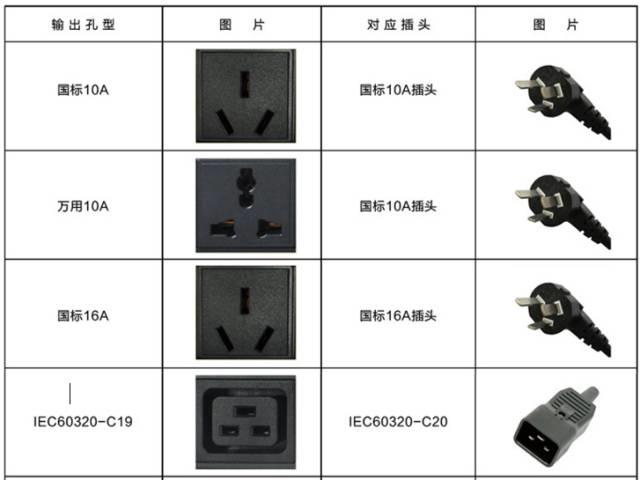 一文囊括弱电工程中PDU电源知识,广州际智网络科技有限公司
