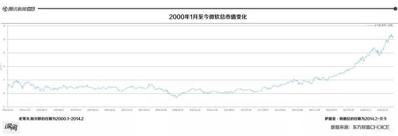 http://lianjia99.com/chanjing/184795.html