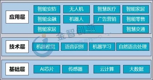 http://www.reviewcode.cn/bianchengyuyan/76132.html