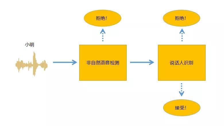 http://www.reviewcode.cn/yanfaguanli/81841.html