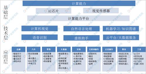 http://www.reviewcode.cn/yunweiguanli/84844.html