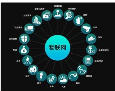 http://www.reviewcode.cn/yunweiguanli/85753.html