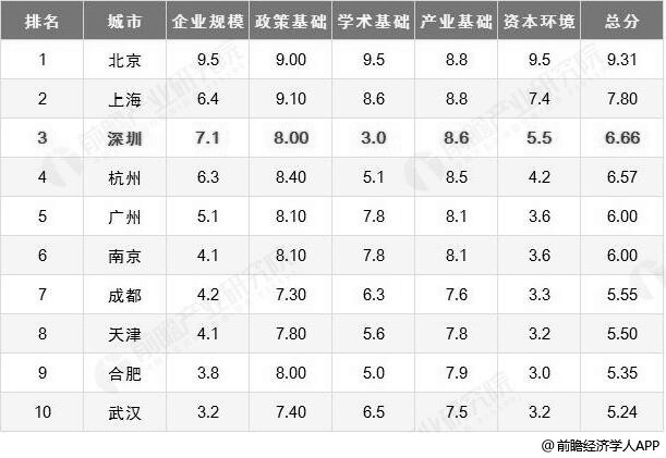 http://www.reviewcode.cn/rengongzhinen/85494.html
