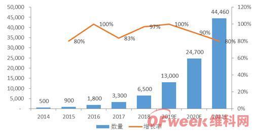 2019年聪明灯杆行业市场近况及趋势剖析