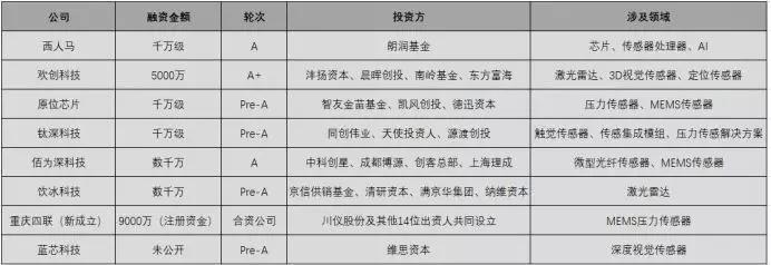 http://www.reviewcode.cn/shujuku/111733.html