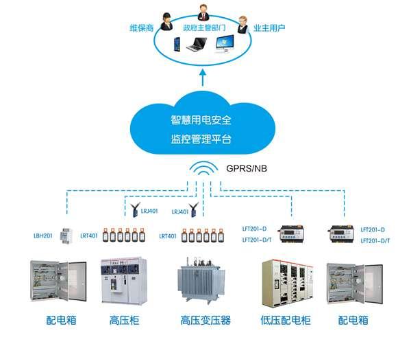 http://www.reviewcode.cn/youxikaifa/68529.html