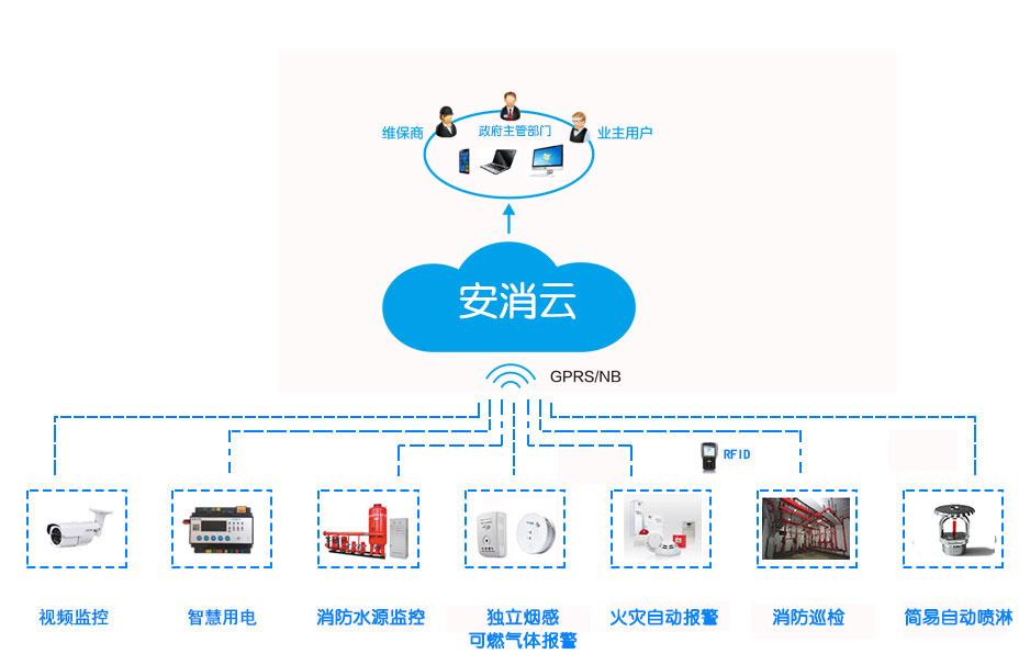 http://www.reviewcode.cn/youxikaifa/76360.html
