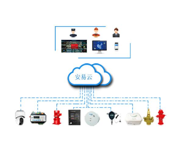 智慧消防人防+技防,让智慧消防物联网成为消防新工具