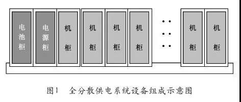 一种可靠、高效、灵活的数据中心机房供电解决方案