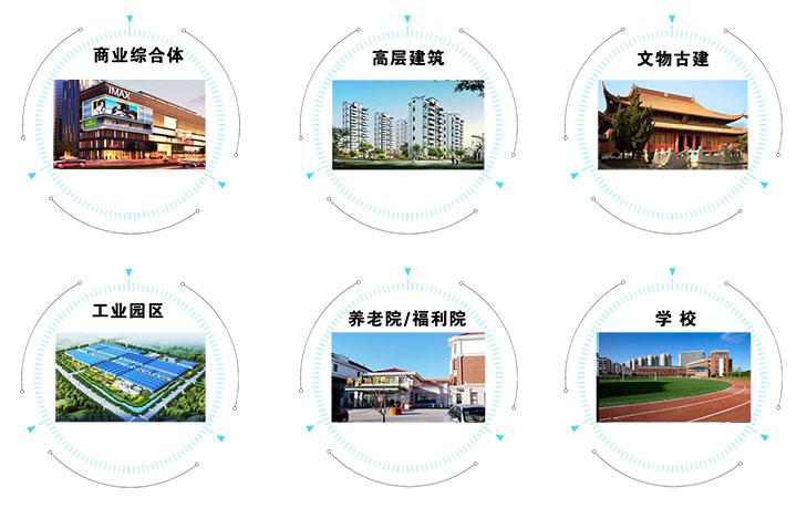 http://www.reviewcode.cn/bianchengyuyan/81652.html