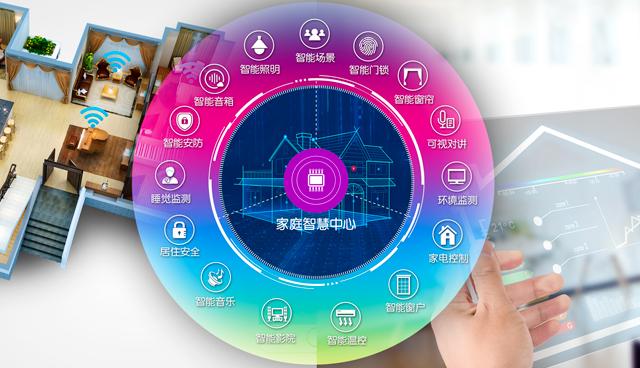专访花花卡莎CEO:智能睡眠,将是yb体育app关键细分服务