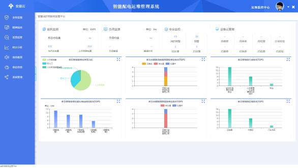 http://www.reviewcode.cn/bianchengyuyan/100857.html