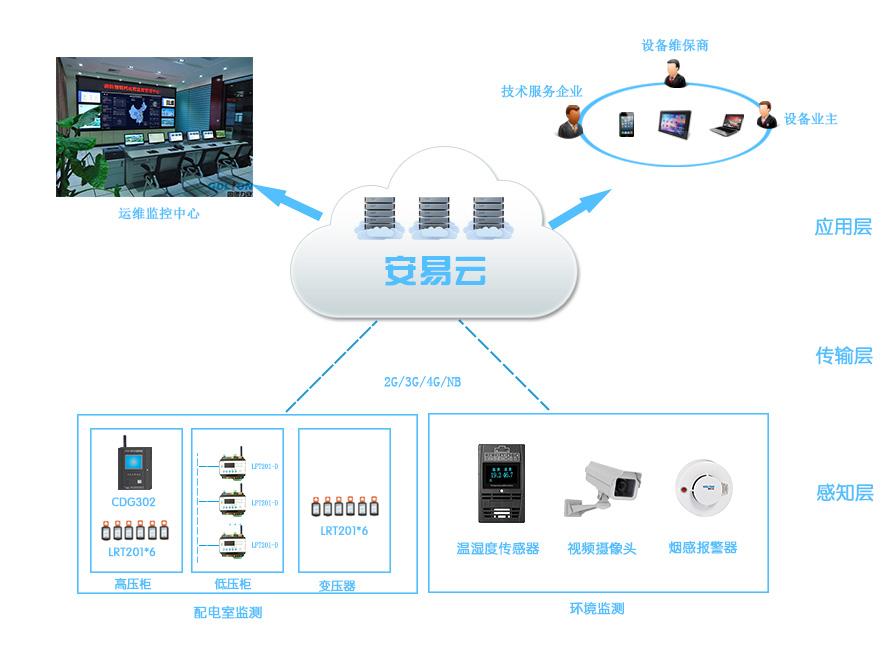 http://www.reviewcode.cn/jiagousheji/100854.html