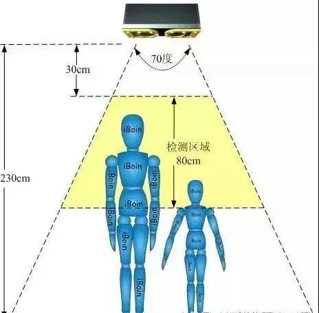中国中等收入人群统计_小丽君统计器_人群统计器