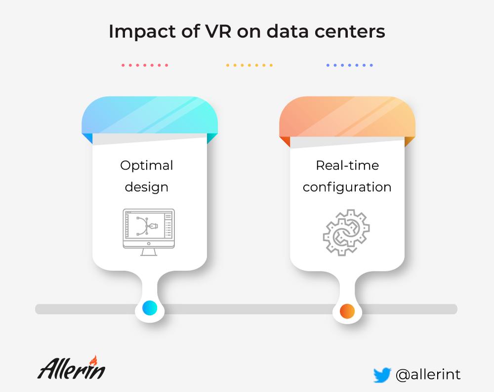 数据中心如何利用虚拟现实(VR)技术