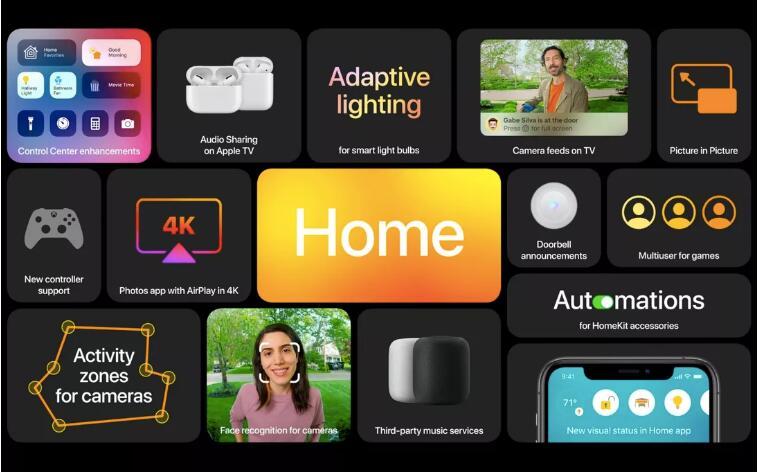 詳解蘋果iOS14系統全新的智能家居控制功能