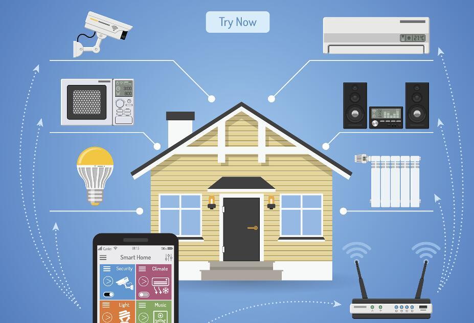 沃达丰(Vodafone)推出智能家居设计咨询服务