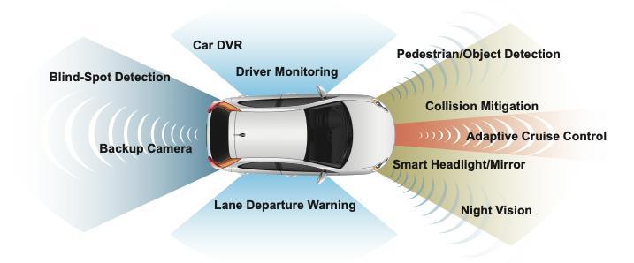 挽救生命的传感器:半导体如何改变汽车安全