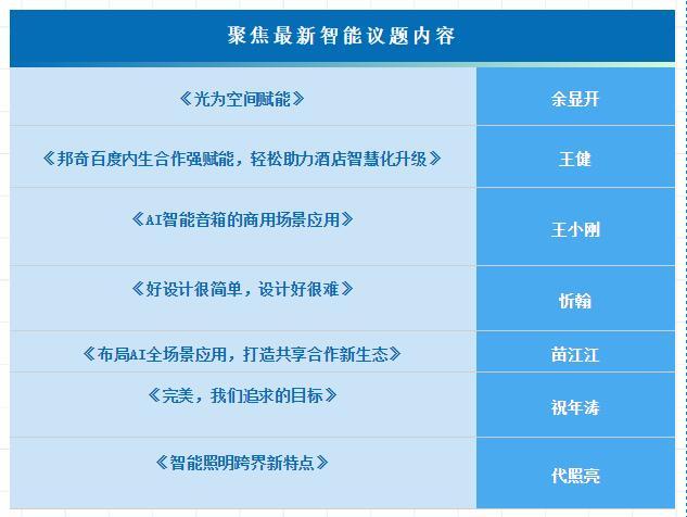 重磅预告   2021邦奇跨界智能交流大会强势来袭,首站重庆!