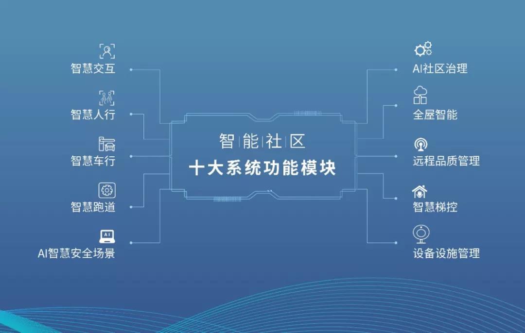 HDL与金辉集团达成合作,共创未来智慧人居解决方案