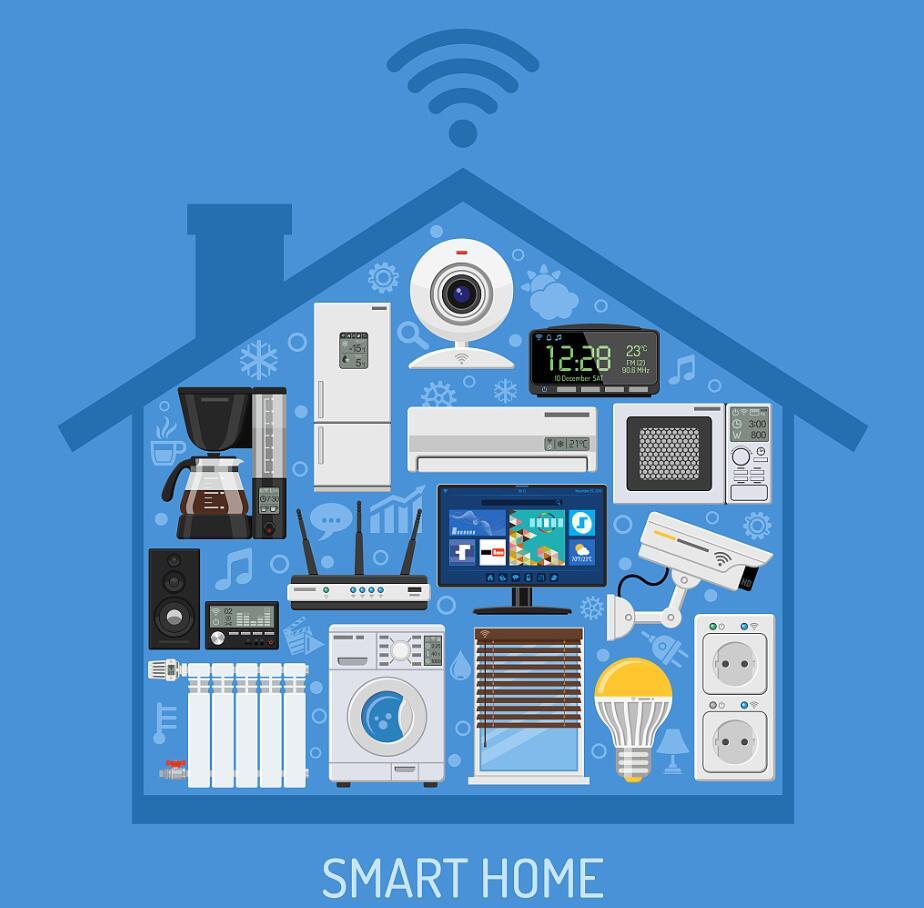 2028年,智能家居设备市场规模将达1566 亿美元