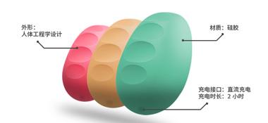 好玩的减压神器-Oriori智能握力球