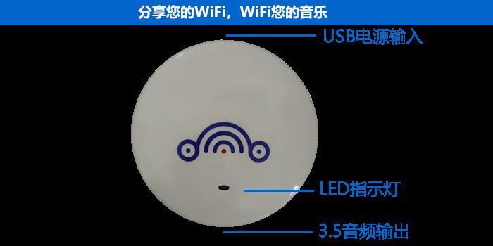 分享 WiFi