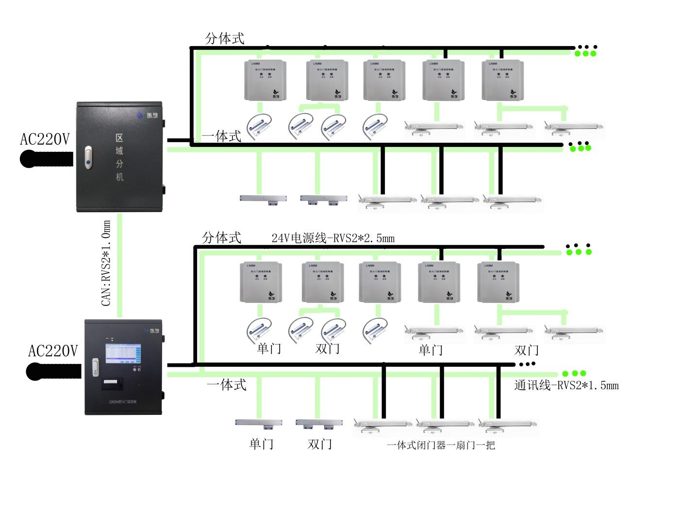 LN9 防火门监控系统.jpg